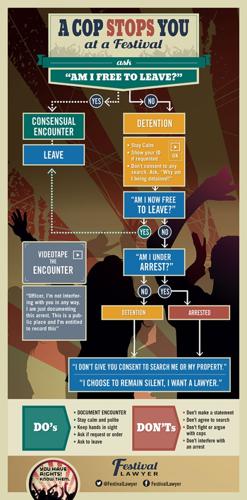 Festival_Lawyer_Infogrpahic-A_Cop_Stops_You_At_A_Festival