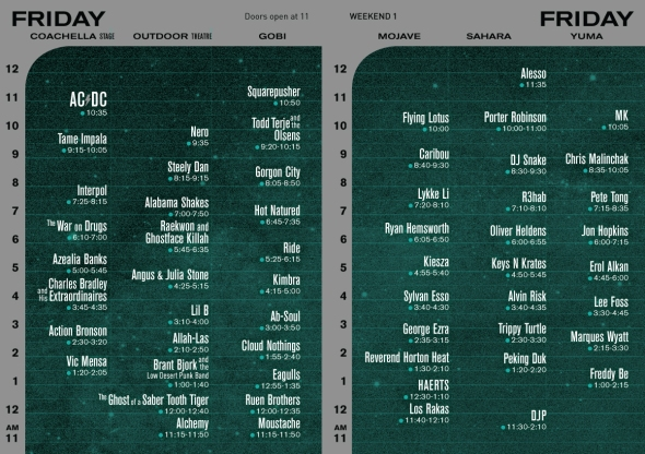 2015 Coachella - Friday set times