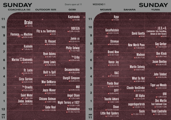 2015 Coachella - Sunday set times
