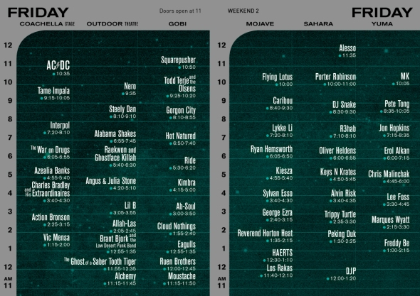 Coachella Weekend 2 - Friday set times
