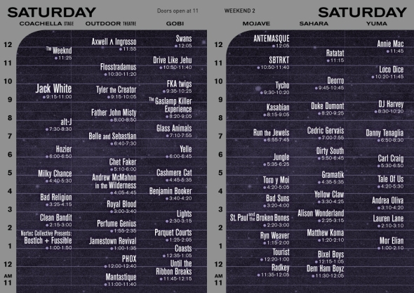 Coachella Weekend 2 - Saturday set times