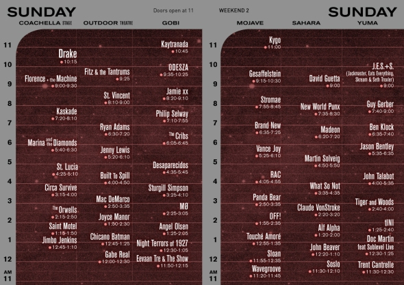 Coachella Weekend 2 - Sunday set times